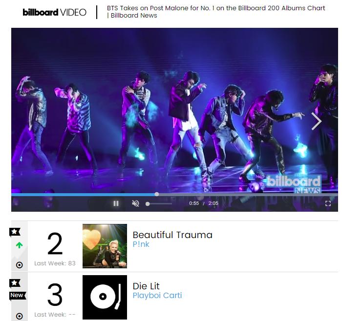 Billboard 200を席巻したBTSのLOVE YOURSELF 轉 Tea